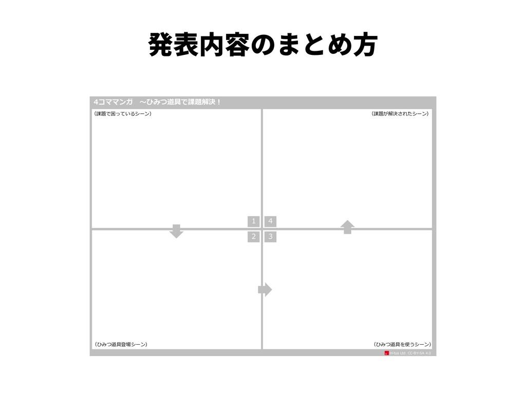 発表内容のまとめ⽅ 4コママンガ ~ひみつ道具で課題解決! H-tus Ltd. CC-BY-...