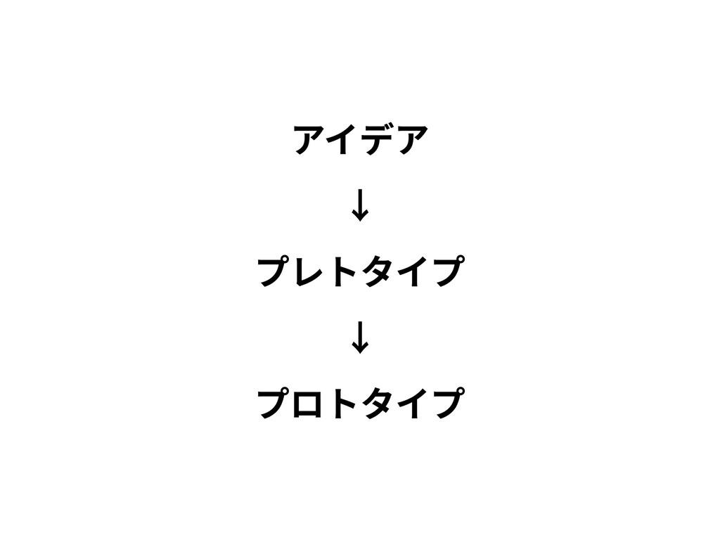 アイデア ↓ プレトタイプ ↓ プロトタイプ