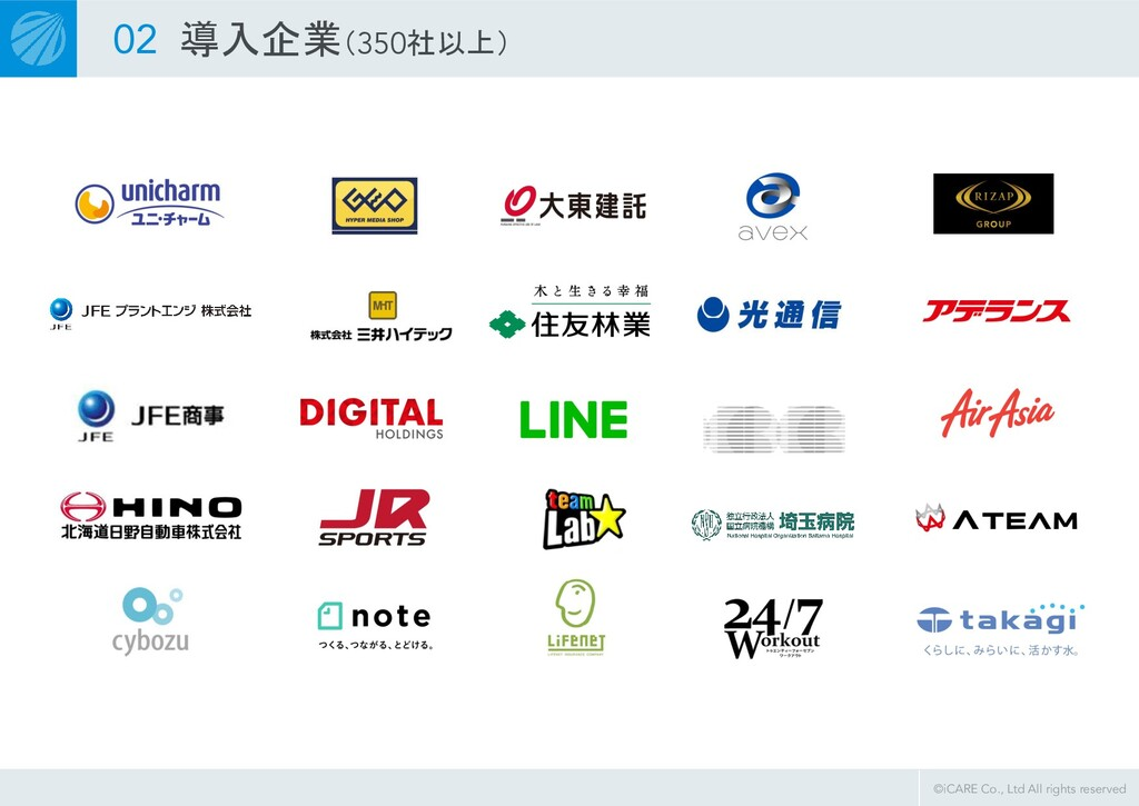 ©iCARE Co., Ltd All rights reserved 02 導入企業(350...