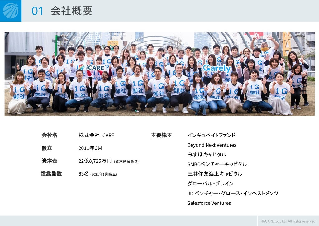 ©iCARE Co., Ltd All rights reserved 会社概要 01 会社...
