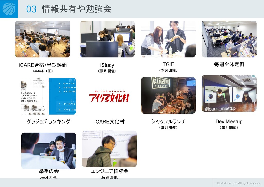 ©iCARE Co., Ltd All rights reserved 03 情報共有や勉強会...
