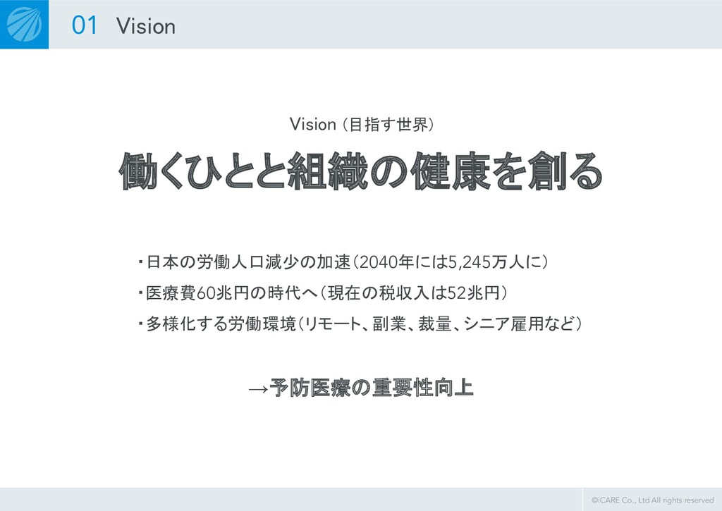 ©iCARE Co., Ltd All rights reserved Vision 01 ...