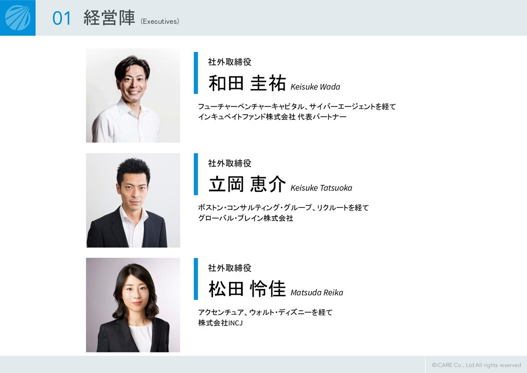©iCARE Co., Ltd All rights reserved 経営陣 (Execut...