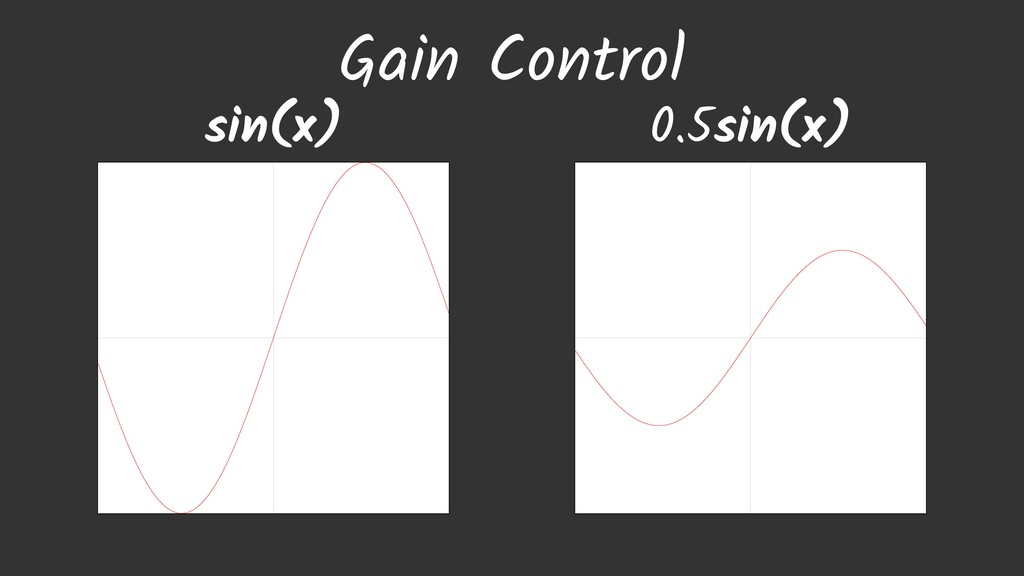 Gain Control sin(x) 0.5sin(x)