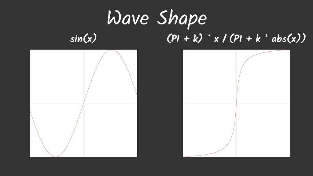 Wave Shape sin(x) (PI + k) * x / (PI + k * abs(...