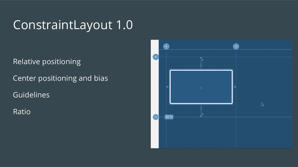 ConstraintLayout 1.0 Relative positioning Cente...
