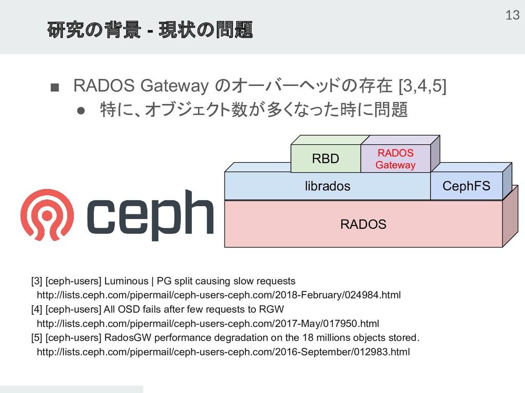 研究の背景 - 現状の問題 13 RADOS librados CephFS RBD RADO...