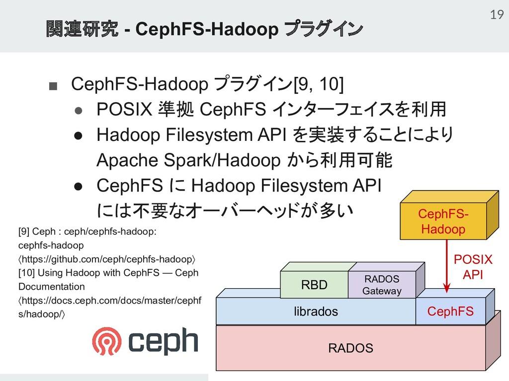 関連研究 - CephFS-Hadoop プラグイン ■ CephFS-Hadoop プラグイ...