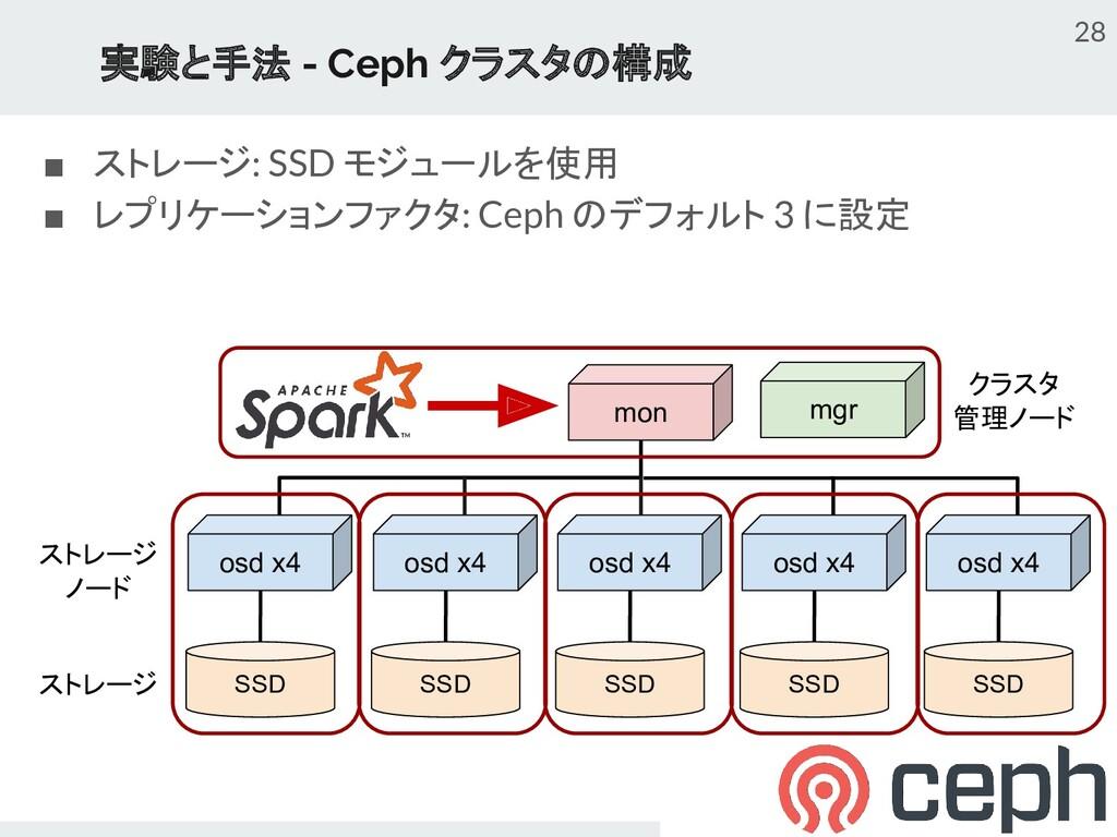 実験と手法 - Ceph クラスタの構成 mon osd x4 SSD ストレージ ノード ス...