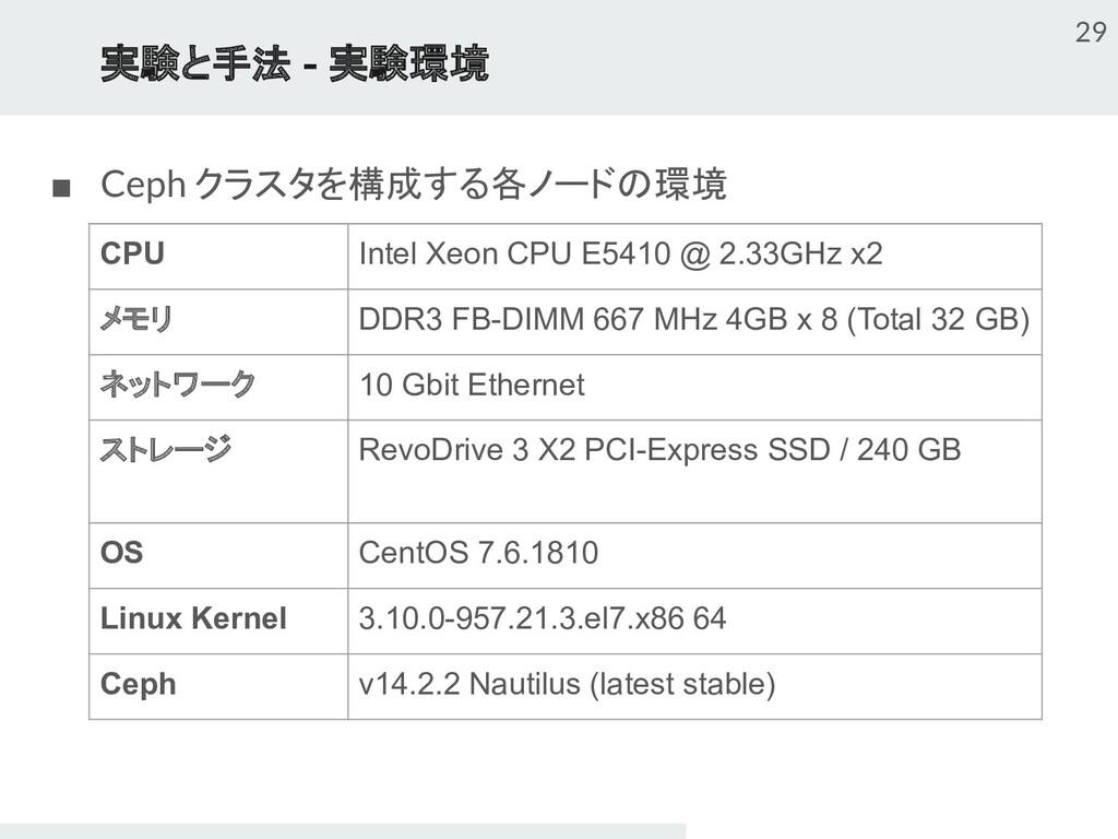実験と手法 - 実験環境 ■ Ceph クラスタを構成する各ノードの環境 29 CPU Int...