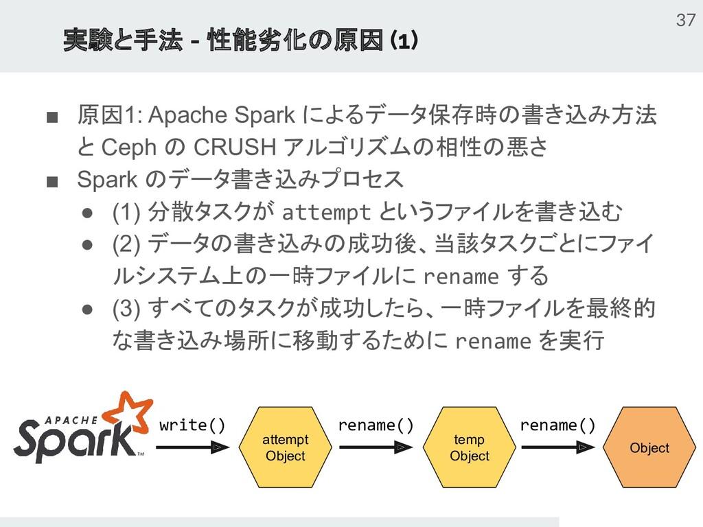 実験と手法 - 性能劣化の原因 (1) ■ 原因1: Apache Spark によるデータ保...
