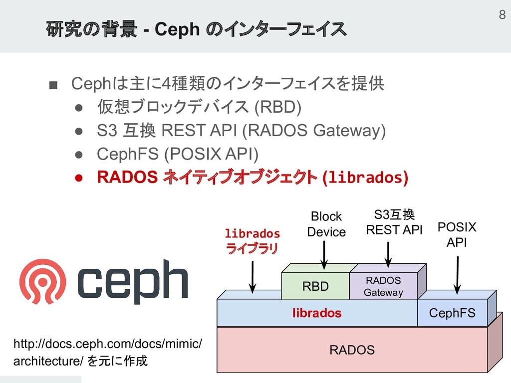 研究の背景 - Ceph のインターフェイス ■ Cephは主に4種類のインターフェイスを提供...