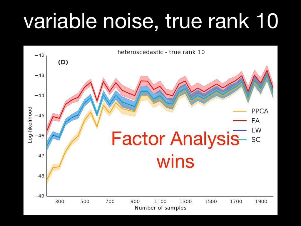 variable noise, true rank 10 300 500 700 900 11...