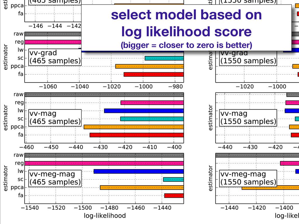 select model based on log likelihood score (big...