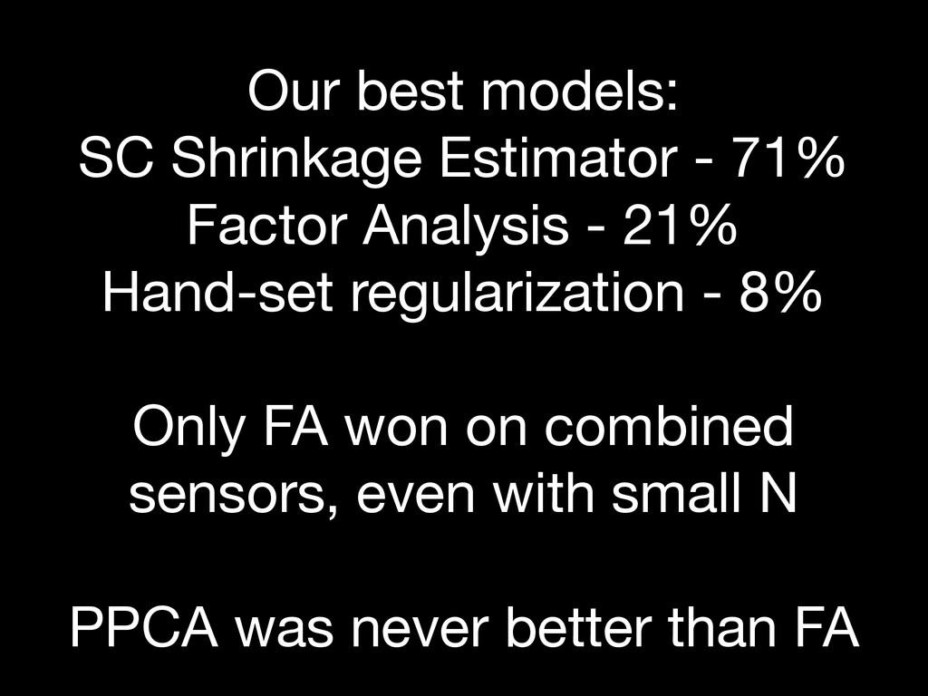Our best models: SC Shrinkage Estimator - 71%...