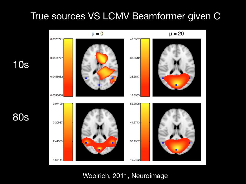 Woolrich, 2011, Neuroimage 10s 80s True sources...