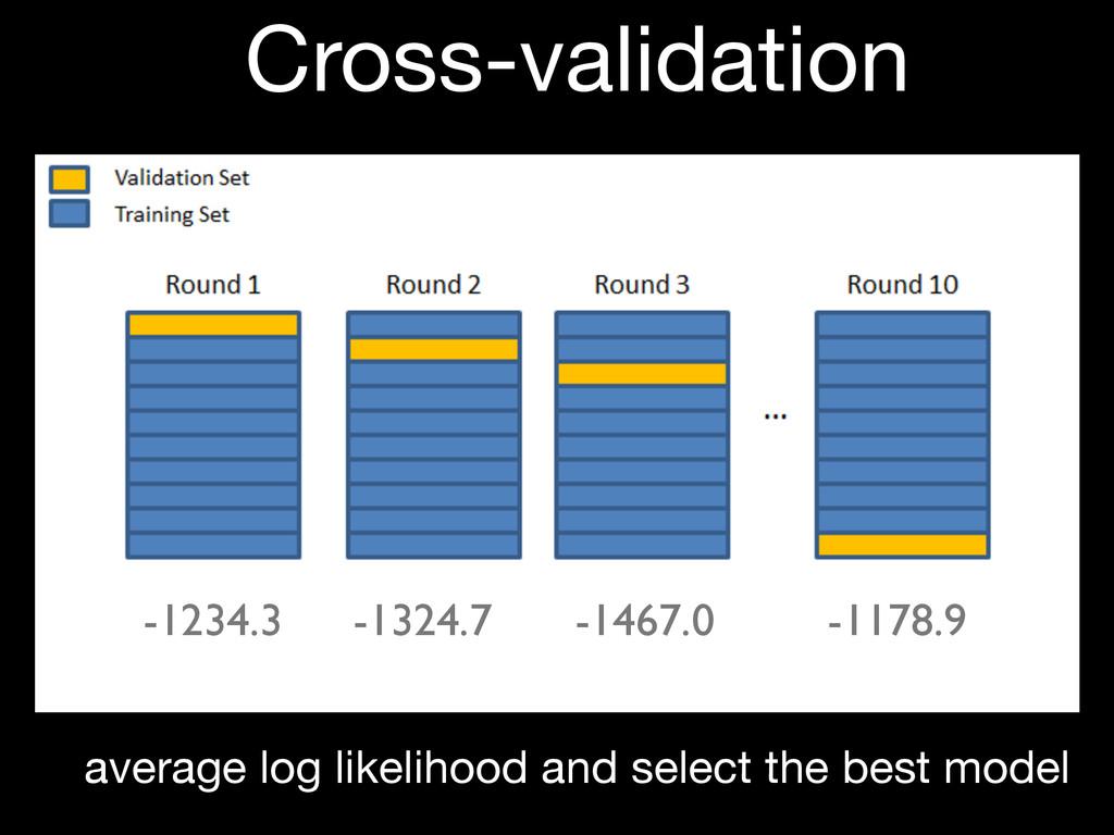 Cross-validation -1234.3 -1324.7 -1467.0 -1178....