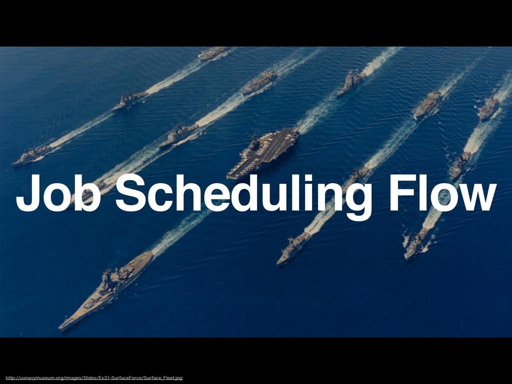 Job Scheduling Flow IUUQVTOBWZNVTFVNPSHJNB...