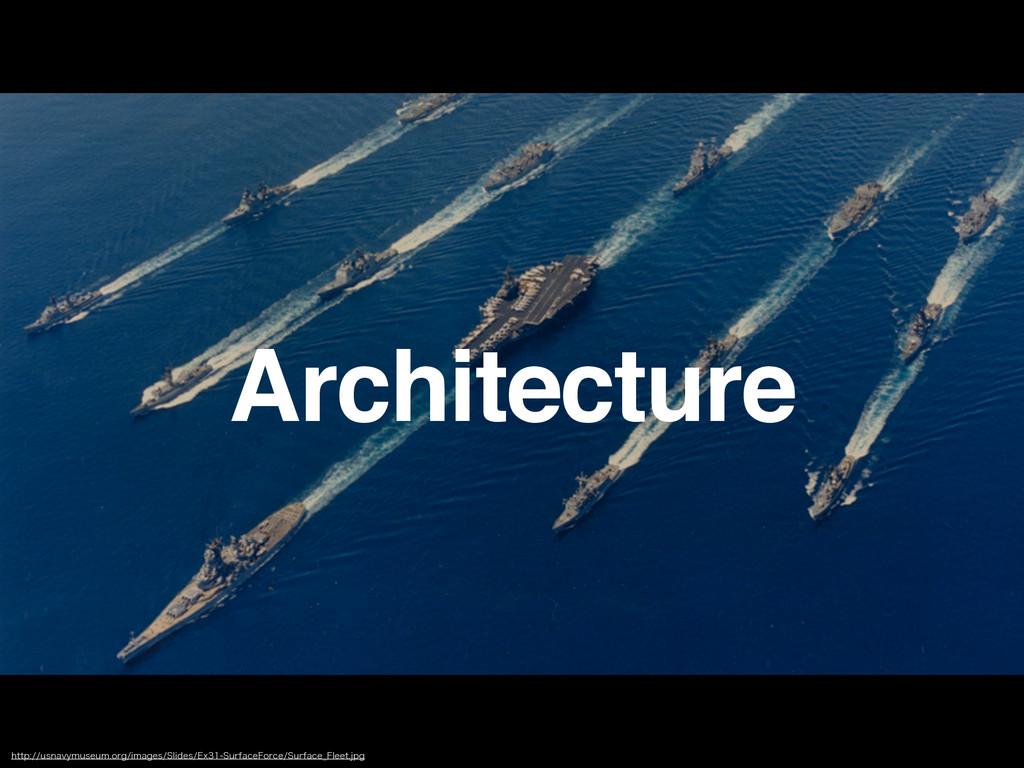 Architecture IUUQVTOBWZNVTFVNPSHJNBHFT4MJ...