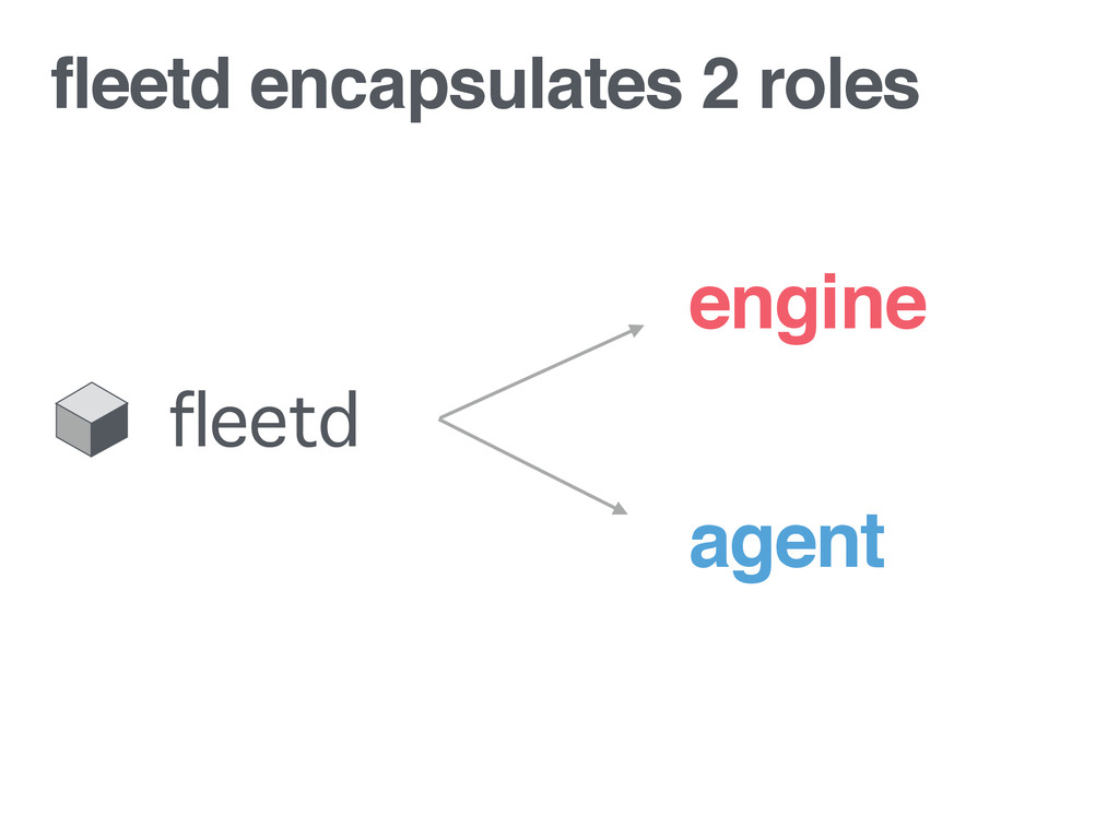 fleetd encapsulates 2 roles engine agent fleetd
