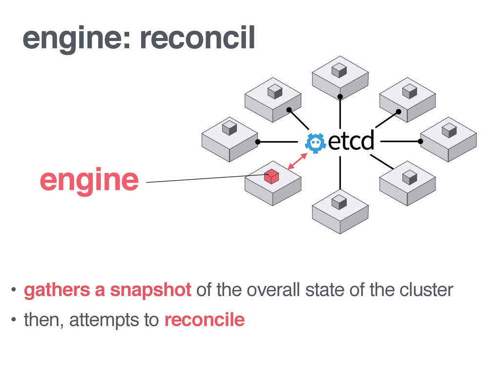 engine: reconcil • gathers a snapshot of the ov...
