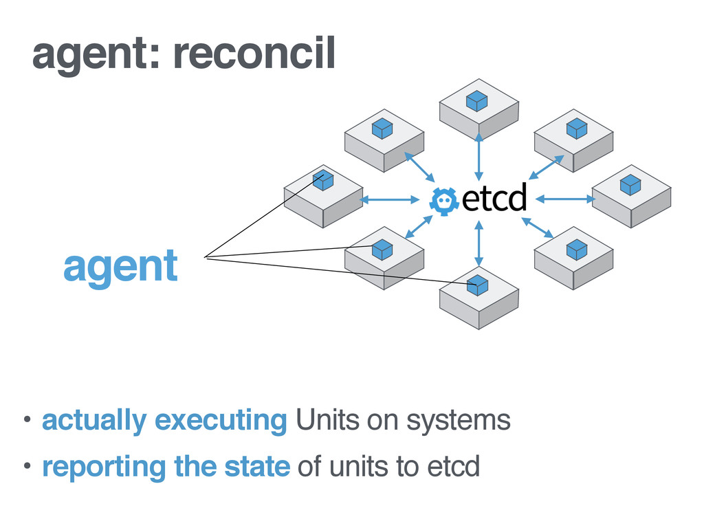 agent: reconcil • actually executing Units on s...