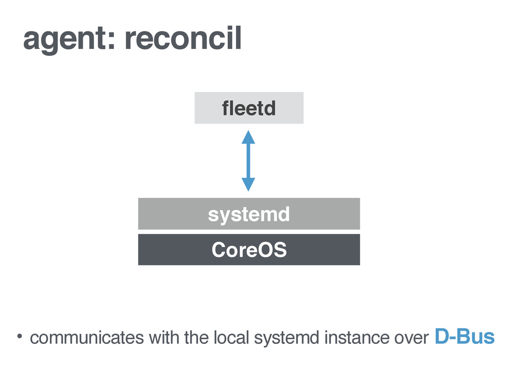 agent: reconcil • communicates with the local s...