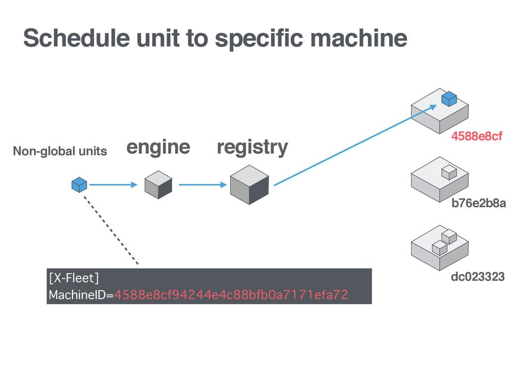 Schedule unit to specific machine registry Non-...