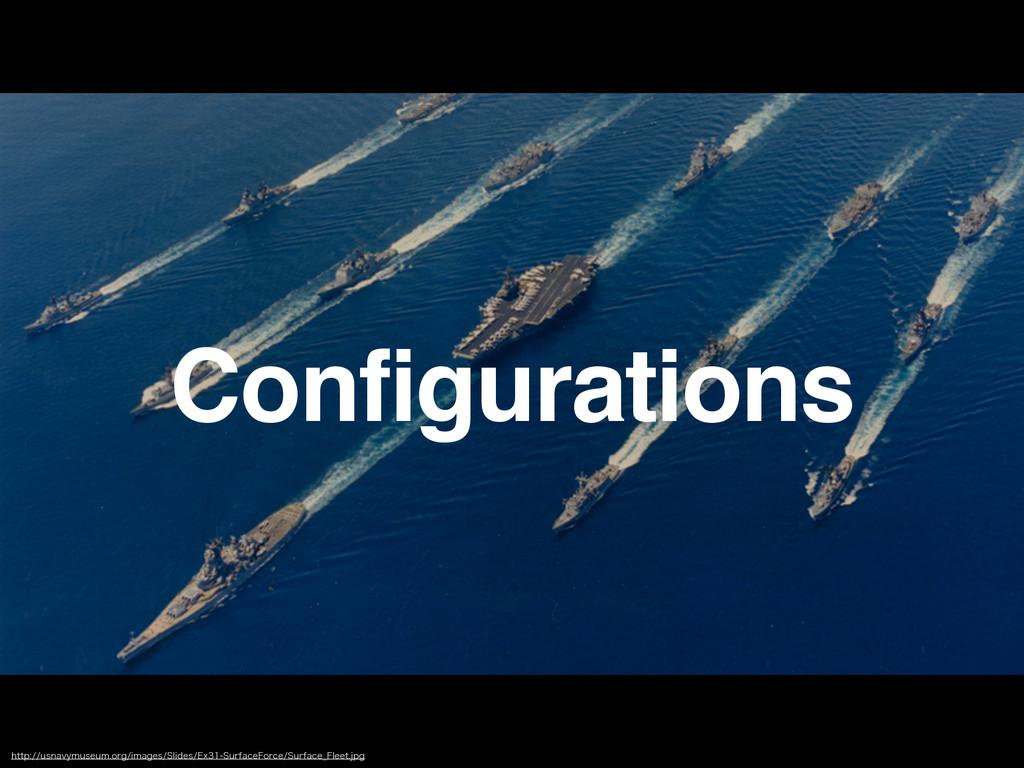Configurations IUUQVTOBWZNVTFVNPSHJNBHFT4...