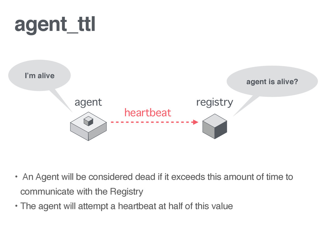agent_ttl • An Agent will be considered dead if...