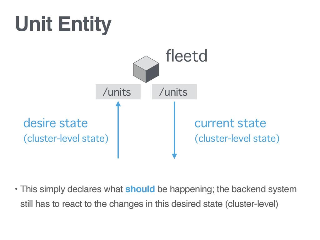 Unit Entity • This simply declares what should ...