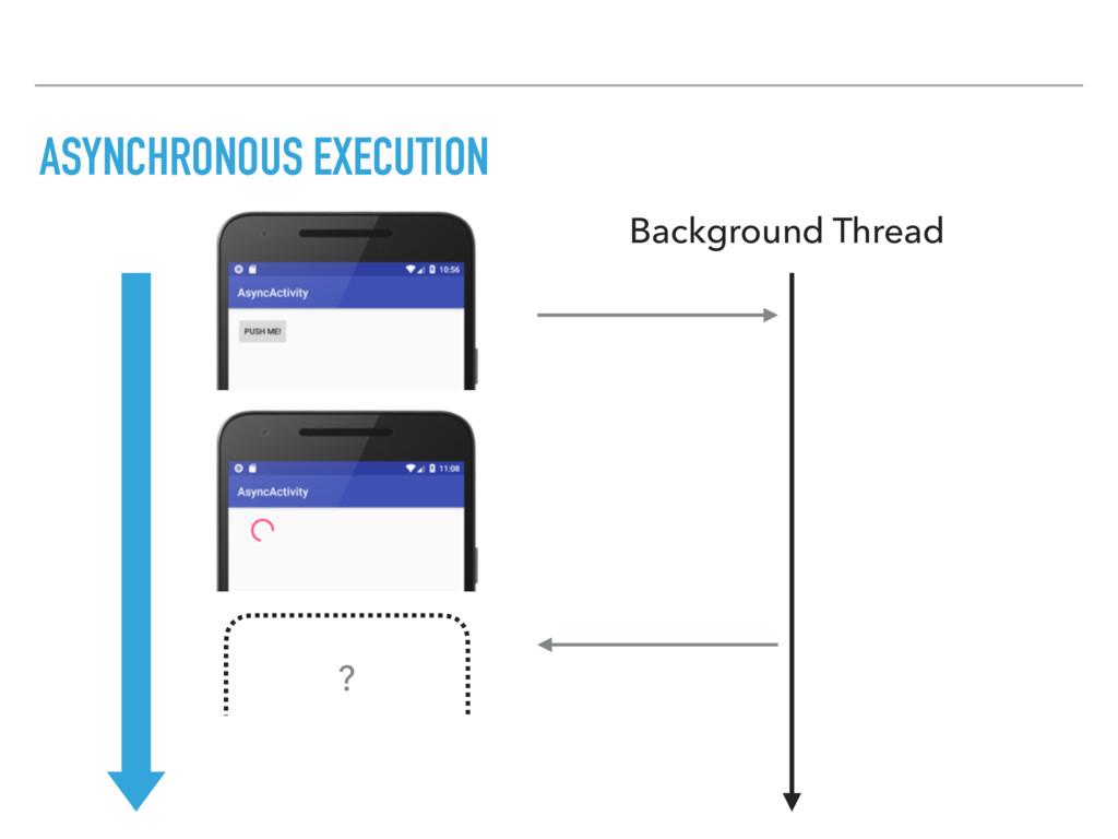 ASYNCHRONOUS EXECUTION Background Thread ?