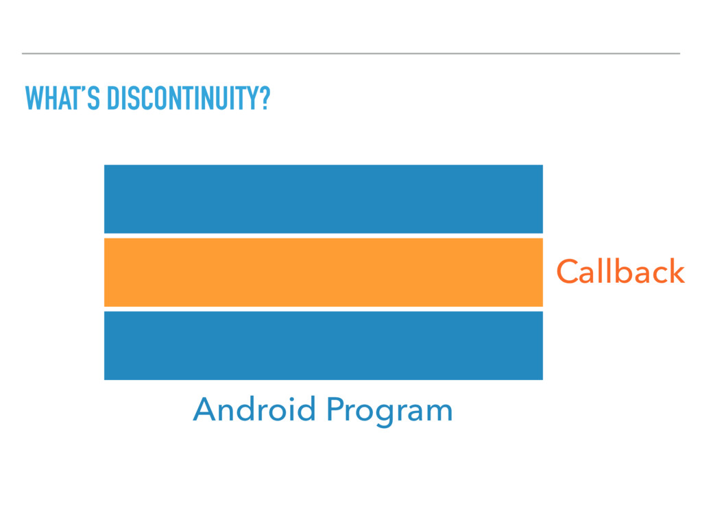 WHAT'S DISCONTINUITY? Callback Android Program