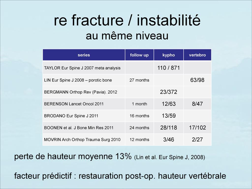 re fracture / instabilité au même niveau serie...