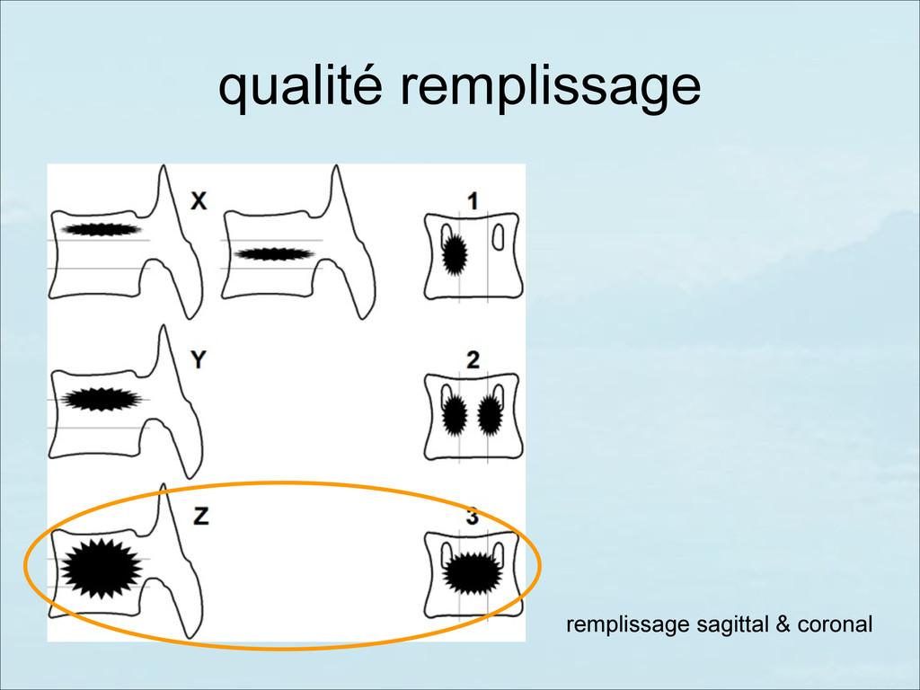 qualité remplissage remplissage sagittal & coro...