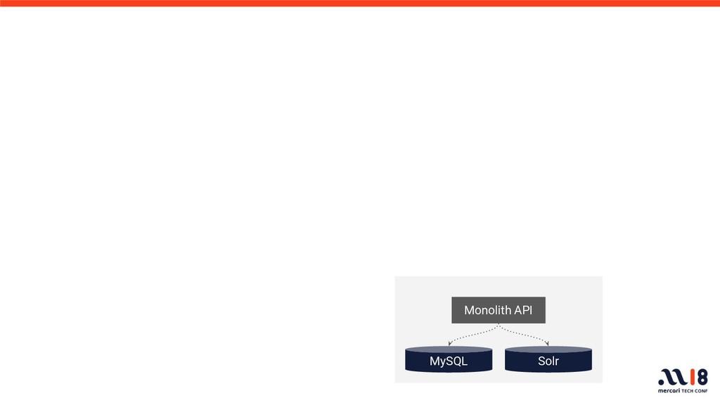 MySQL Solr Monolith API