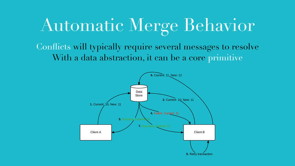 Automatic Merge Behavior Conflicts will typicall...