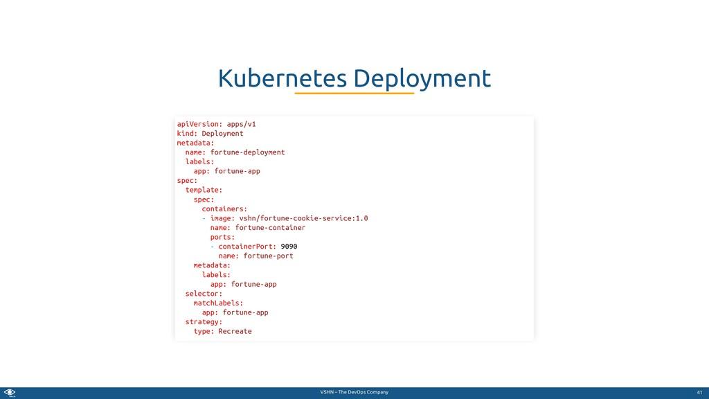 VSHN – The DevOps Company Kubernetes Deployment...