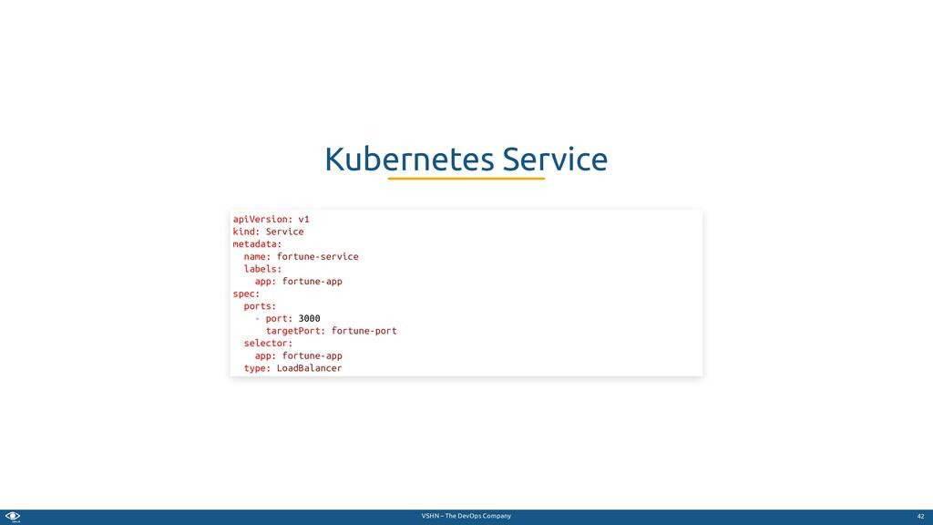 VSHN – The DevOps Company Kubernetes Service ap...