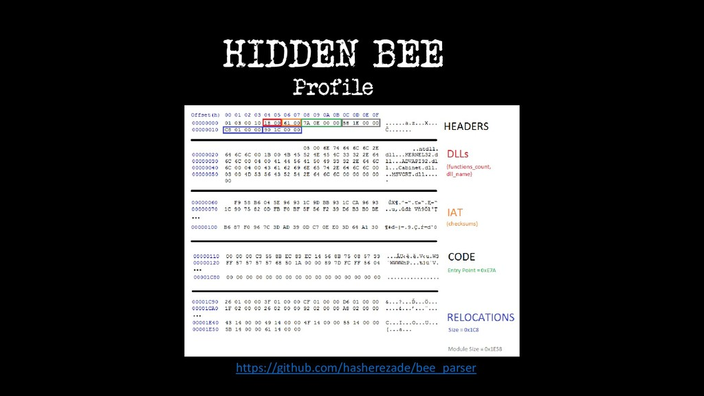 https://github.com/hasherezade/bee_parser HIDDE...