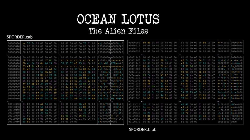 SPORDER.cab SPORDER.blob OCEAN LOTUS The Alien ...