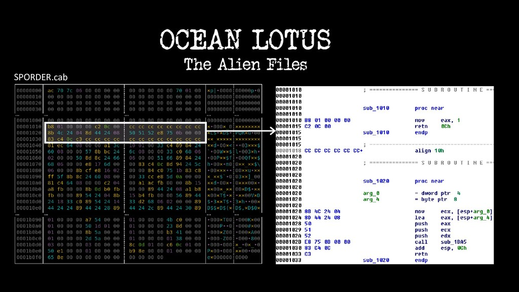 SPORDER.cab OCEAN LOTUS The Alien Files