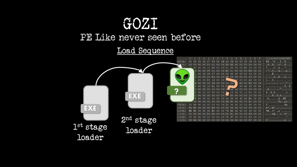 GOZI PE Like never seen before Load Sequence EX...
