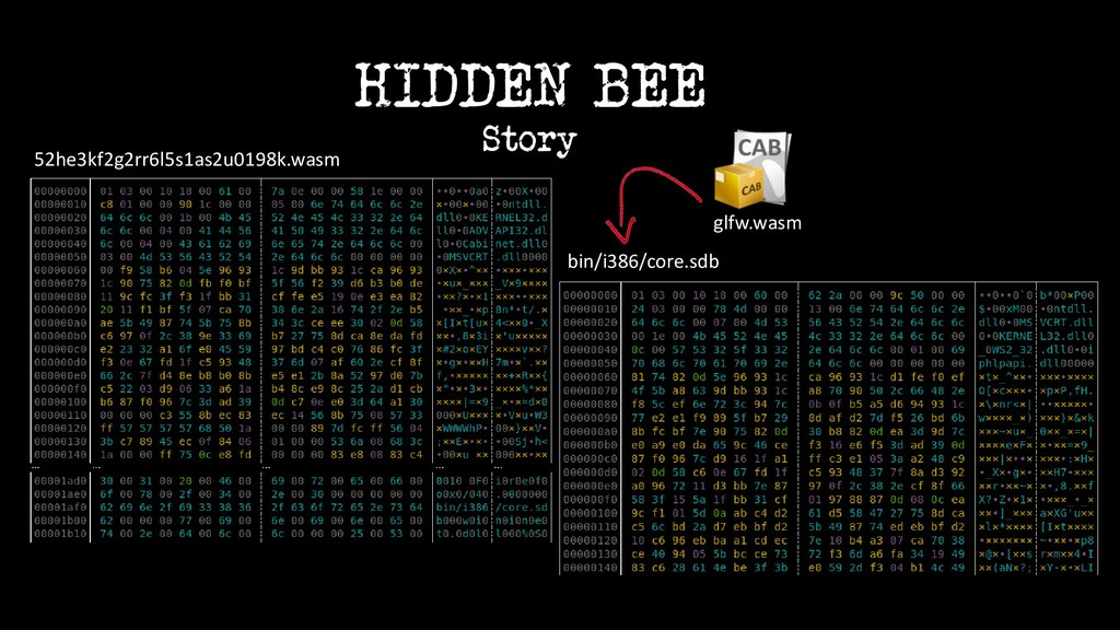 • bin/i386/core.sdb bin/i386/core.sdb 52he3kf2g...