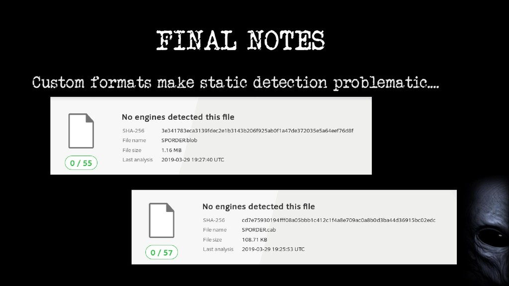FINAL NOTES Custom formats make static detectio...