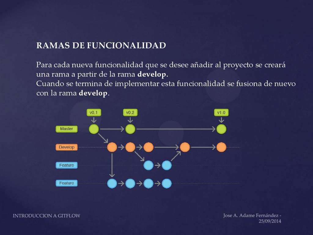 RAMAS DE FUNCIONALIDAD Para cada nueva funciona...