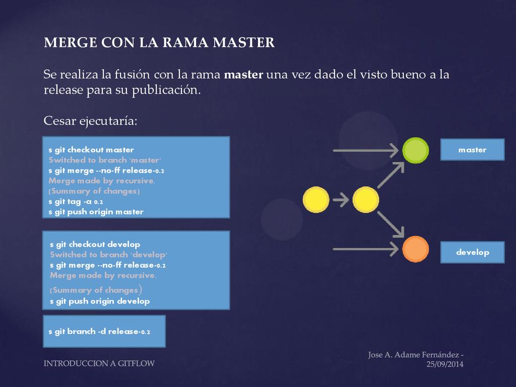 MERGE CON LA RAMA MASTER Se realiza la fusión c...