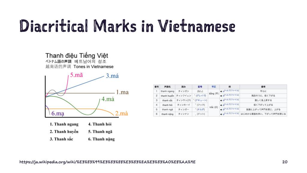 Diacritical Marks in Vietnamese https://ja.wiki...