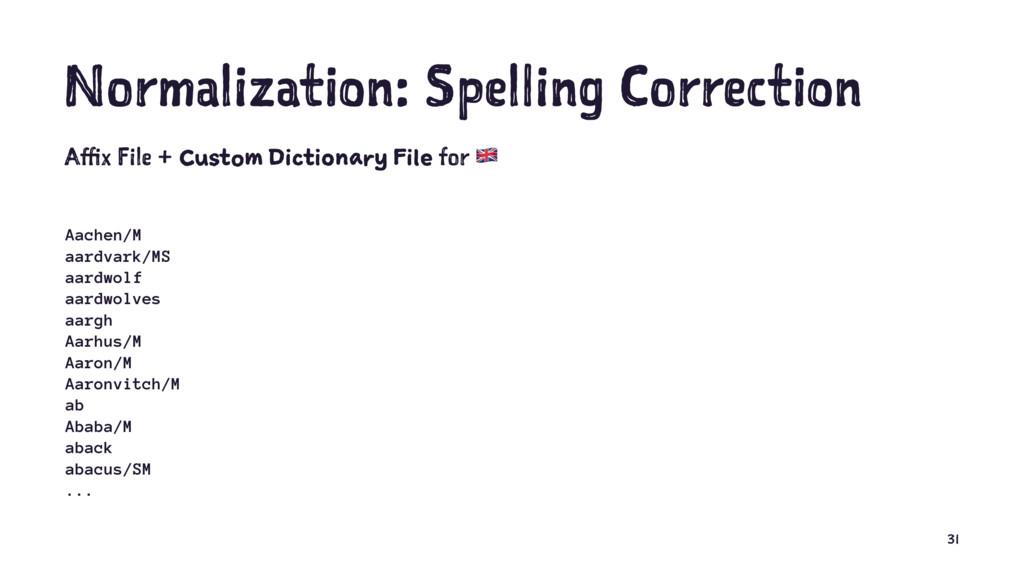 Normalization: Spelling Correction Affix File +...