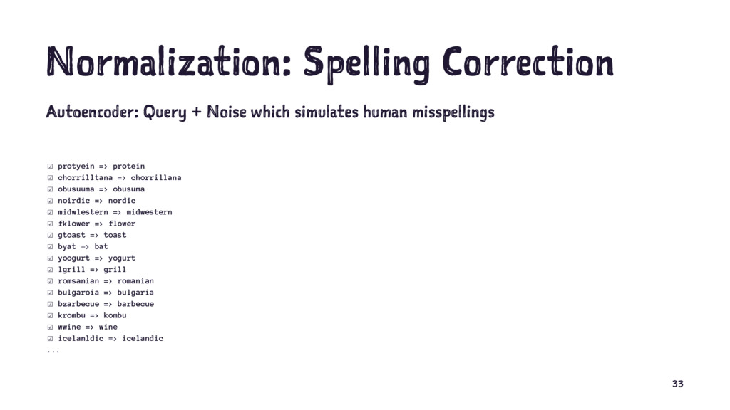 Normalization: Spelling Correction Autoencoder:...